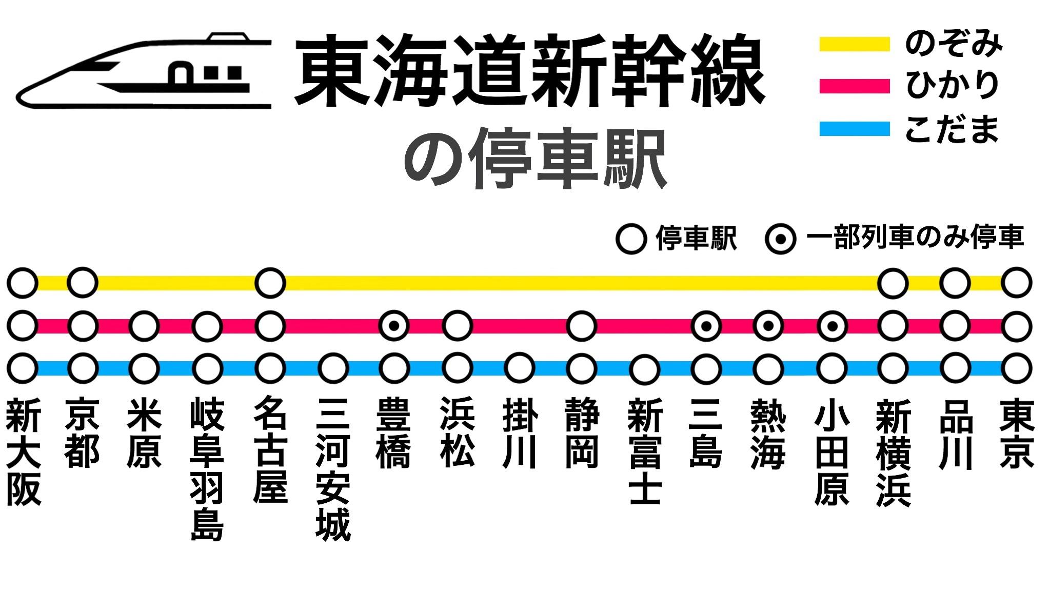 軽井沢 新幹線 予約