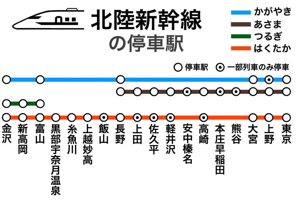 状況 東北 新幹線 空席